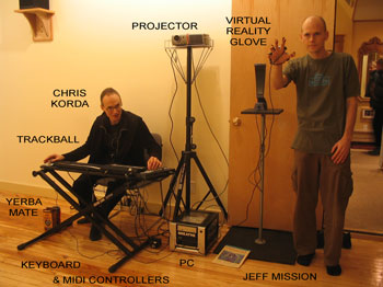 Chris Korda and Jeff Mission with Whorld gear